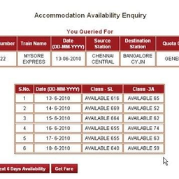 How To Check IRCTC Seat Availability And Ticket Price?