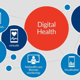 What Are The Emerging Digital Health Technologies Trends In 2020