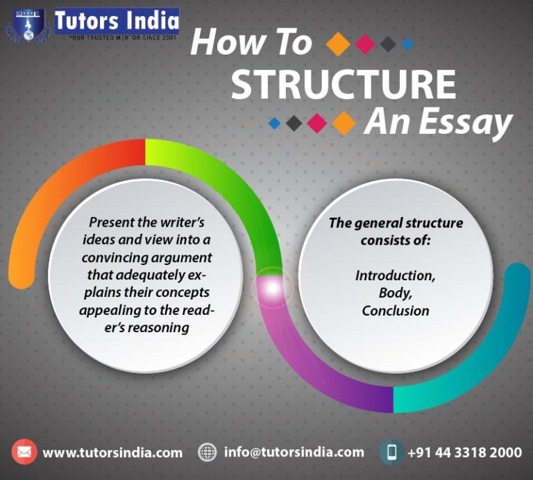 How To Structure An Essay For University?